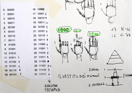 arte contemporanea mani con sistema binario contemporary art