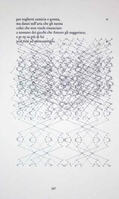 contemporary art rid (3 di 4)